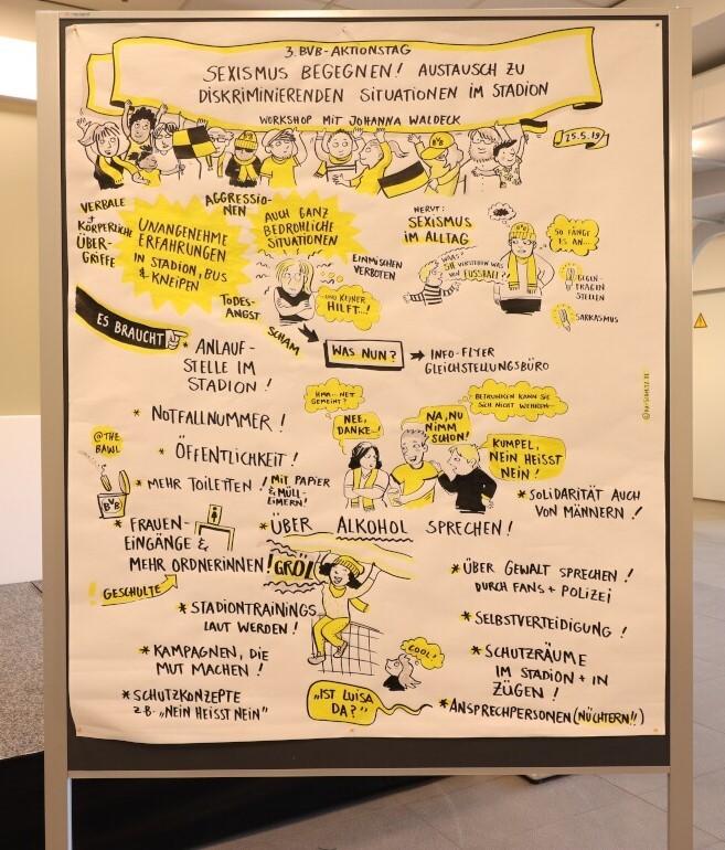 """Ein Graphic Recording des Workshops """"Sexismus begegnen! Austausch zu diskriminierenden Situationen im Stadion"""""""