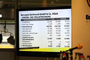 BVB Bilanz-Pressekonferenz 2010/11