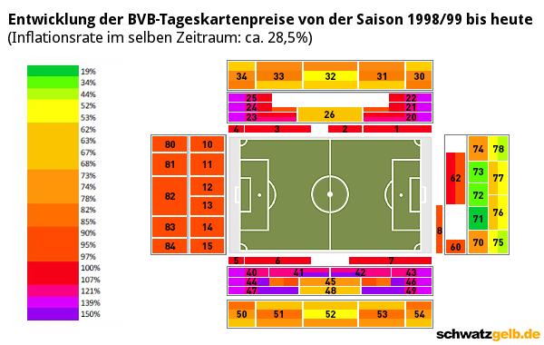 Stadionplan mit Preissteigerungen